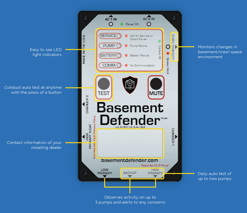 Basement Defender